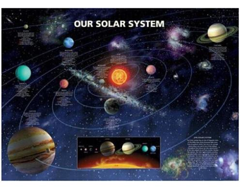 movies online solar system - photo #2