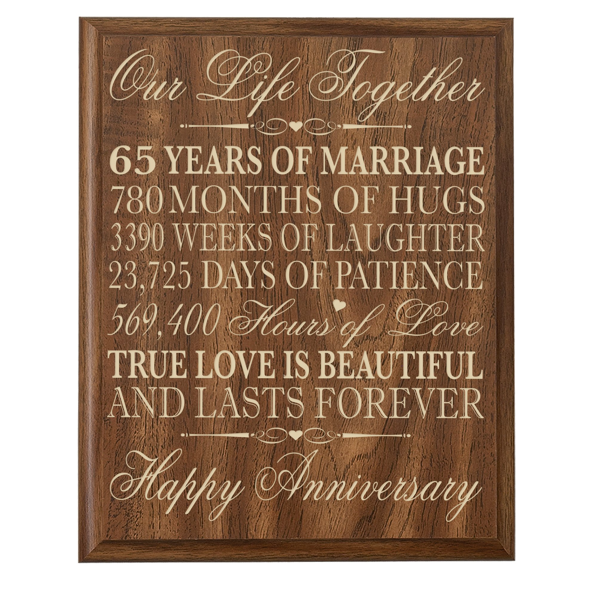 Gifts For 65th Wedding Anniversary: Buy 65th Wedding Anniversary Wall Plaque Gifts For Couple