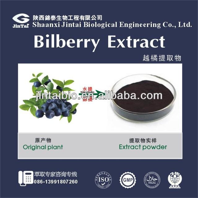 China Color Food Powder Wholesale 🇨🇳 - Alibaba