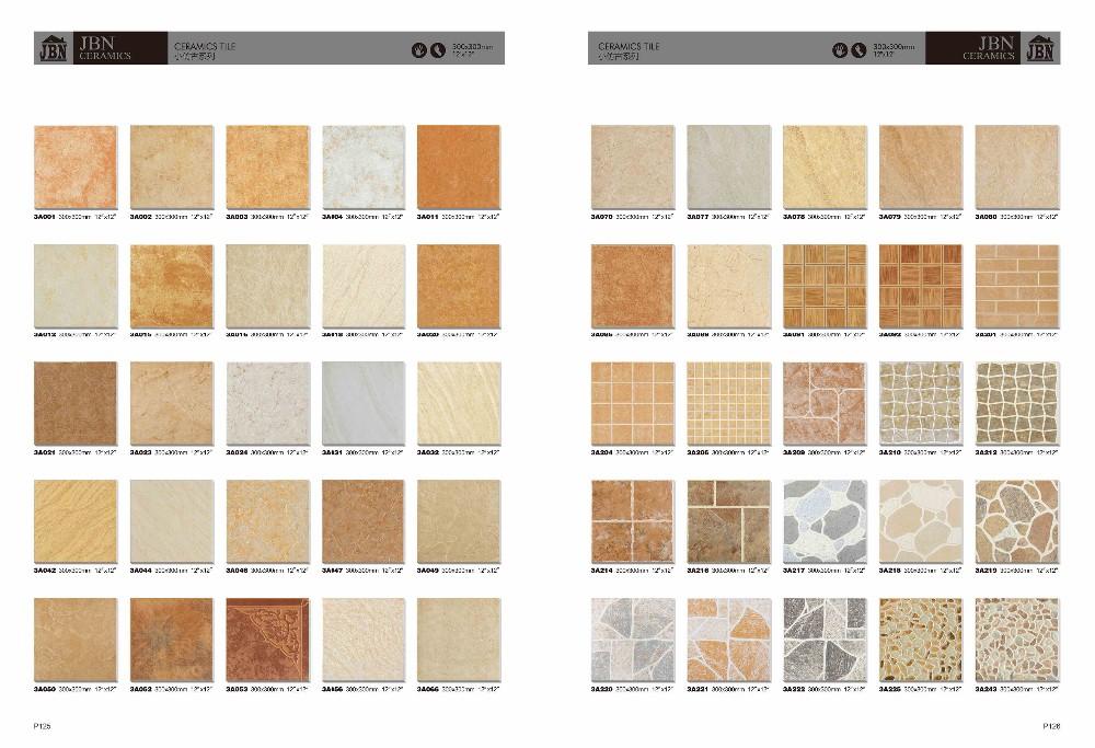 Manufacturing Wall Tile Price Sri Lanka Ceramic Buy Sri Lanka