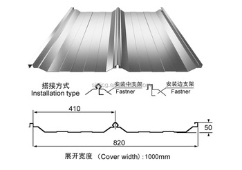 Pbr Metal Panel Standing Seam Roofing Mbci