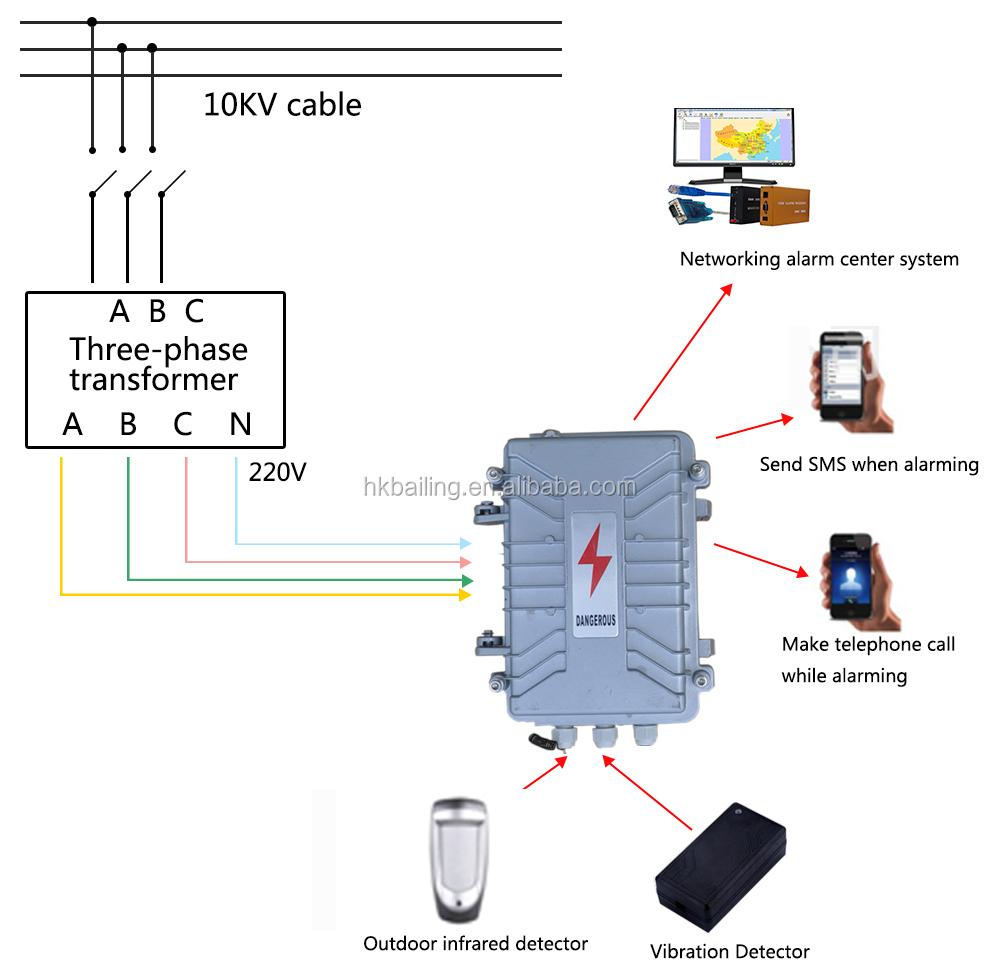 40 Wireless 8 Wires Zone 1 Relay Output Aluminum Solar Energy Alarm Transformer Wiring Diagram Alarms 14