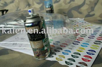 Laquer Paints for Remote Control Hobby