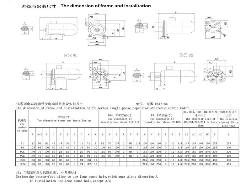Single Phase Air Cooler Motor Winding - Buy Air Cooler Motor ...