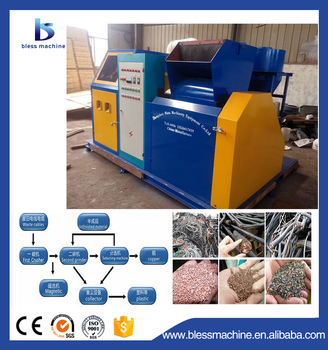 Full automatic and labour saving scrap wire granulator with CE and ISO