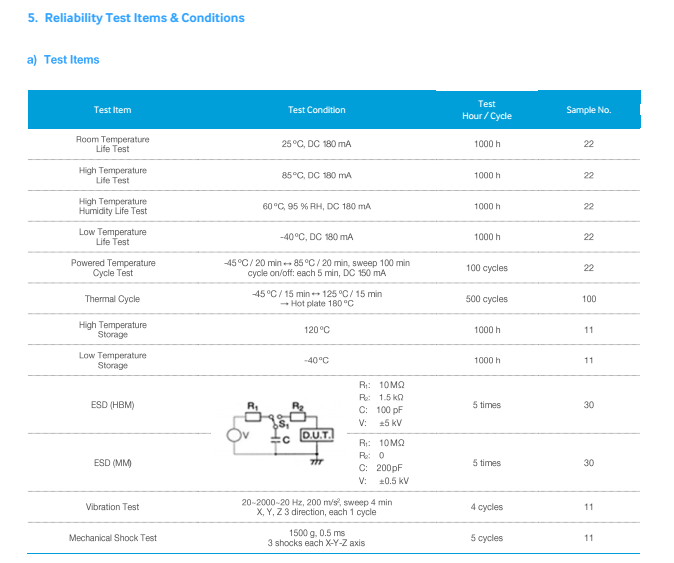 Samsung Smd 5630 Led Lm561c 6500k 60-150ma