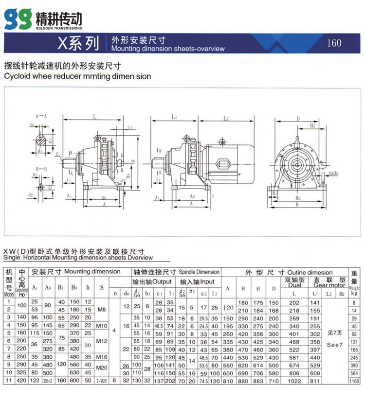 XL Series Vertical Cycloidal Pin-wheel Reducer