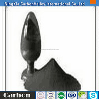coal based wood based and coconut shell activatedcarbon