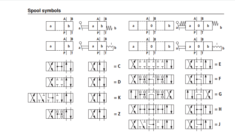 Rexroth H 4wmm32 Series Manual Directional Control Valvehydraulic