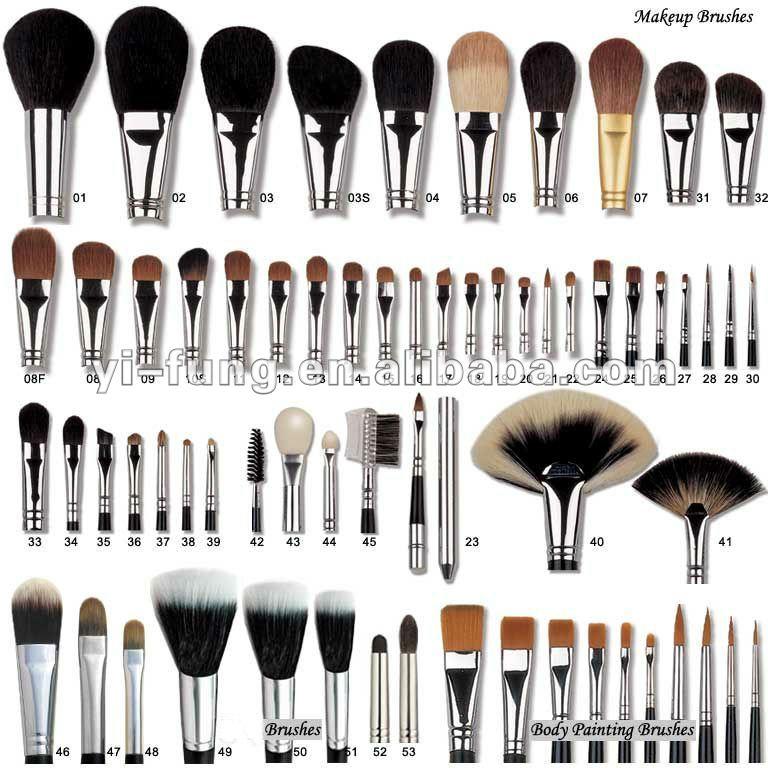 Custom Private Label Makeup Brushes - Buy Custom Makeup Brush ...