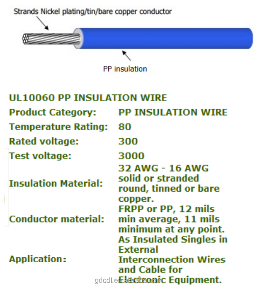 Old Fashioned 32 Awg Stranded Wire Pattern - Electrical Circuit ...