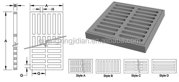 Stormwater Drainage Grates Floor Grate Drainage Steel