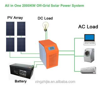 Jcn Full Power Solar Panel Inverter Battery Controller