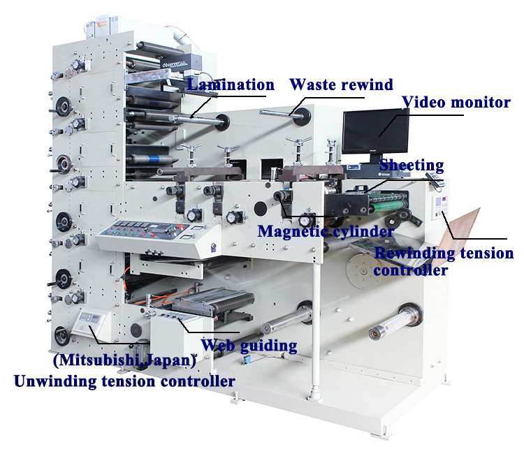 6 Color Flexo Flexographic Paper Straw Making Printing Machine