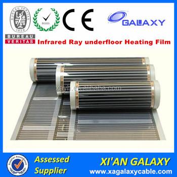Can I Put Underfloor Heating Under Laminate Flooring Yes Carbon
