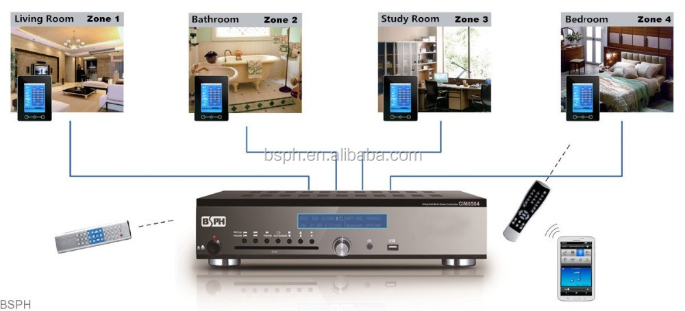 Bsph Cim-0504 Multi Zone Sound In -wall Central System,4 -room ...