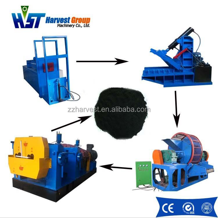 Competitive price tire recycling plant cost/ tire recycling line