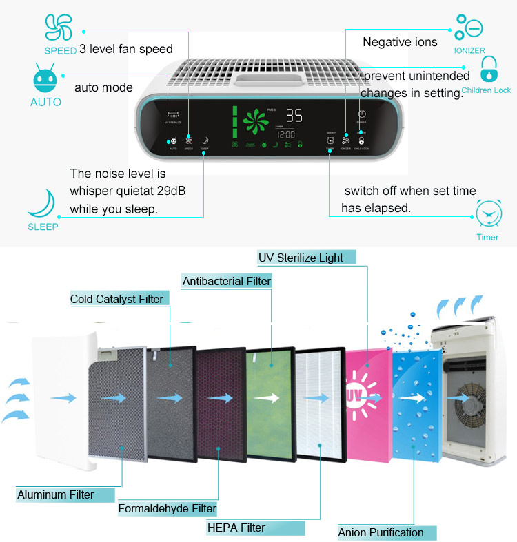 New 2019 Smart Design Wholesale Air Fresheners Air Purifier for Home Use