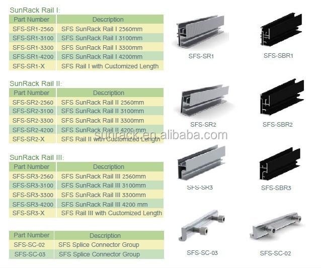 solar rails