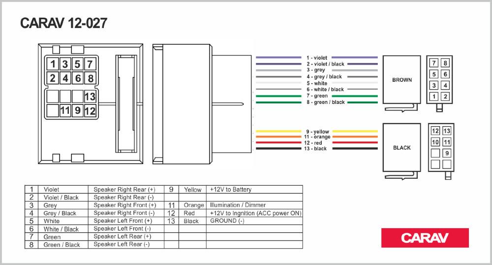 renault megane ii radio wiring diagram: carav 12 027 iso radio adapter for  renault fluence