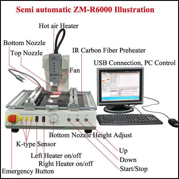 New Product Game Consoles Bga Repair Machine Zm-r6000 Ps3 Controller  Motherboard Repairing - Buy Ps3 Controller Motherboard,Ps3 Controller