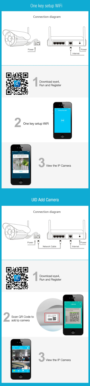 2MP ip camera vstarcam C51S security camera outdoor, View p2p ipc ip  camera, VStarcam Product Details from Shenzhen Vstarcam Technology Co ,  Ltd  on