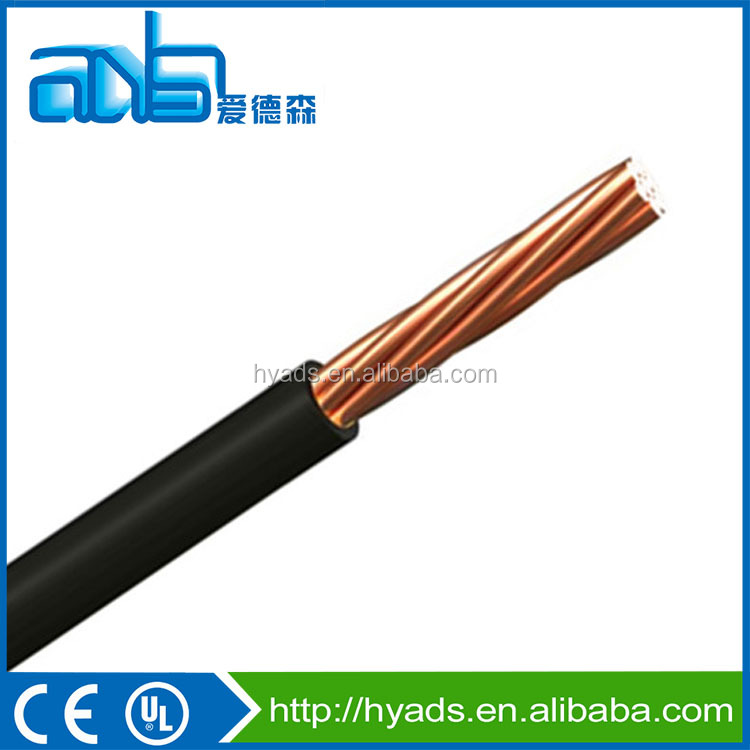 Annealed Bare Copper Wire, Annealed Bare Copper Wire Suppliers and ...