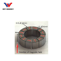 Online Wholesale Shop Arc Magnet Soft Ferrite Core for Industrial Machine low rpm 5kw 220v permanent magnet generator