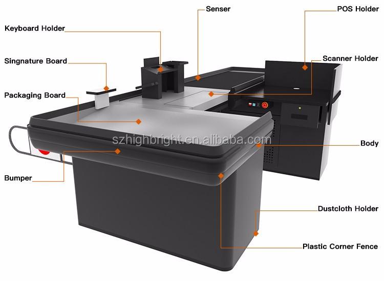 Cashier Counter Dimensions Shops Counter Design