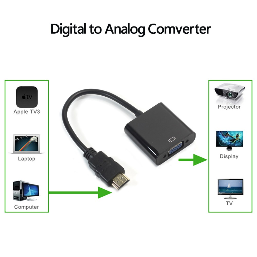 Aixxco 1080p Hdmi To Vga Adapter Digital To Analog Audio