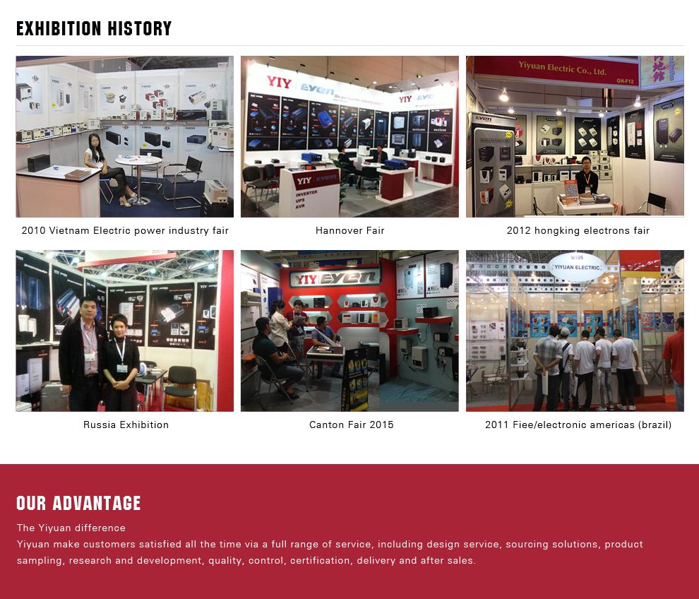 Exhibition history - Zhejiang Yiyuan Electric Co., Ltd.