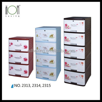 Plastic Drawer Storage Cabinets With Lock Wheels Price Whole