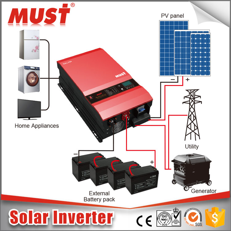 MUST Solar Water Pump Controller AC Single-Phase Inverter 6KW 8KW