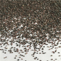 Buy Abrasive Raw Materials Brown Fused Alumina/aluminium oxide (95 ...