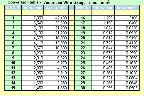 Type j thermocouple table j ole j type thermocouple wire with teflon sheath greentooth Choice Image