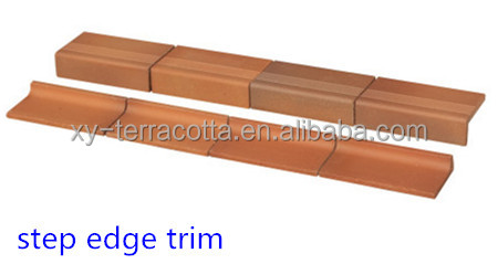 Tile Edge Finishing Trim, Tile Edge Finishing Trim Suppliers And  Manufacturers At Alibaba.com