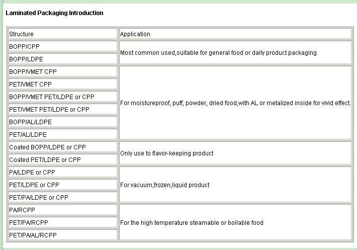 最高品質のカスタムラウンド紙のロゴラベルステッカーセキュリティラベルホログラムステッカー