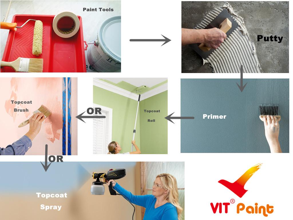 طبقة حماية الطلاء للدهان الداخلي للحائط المنزلي