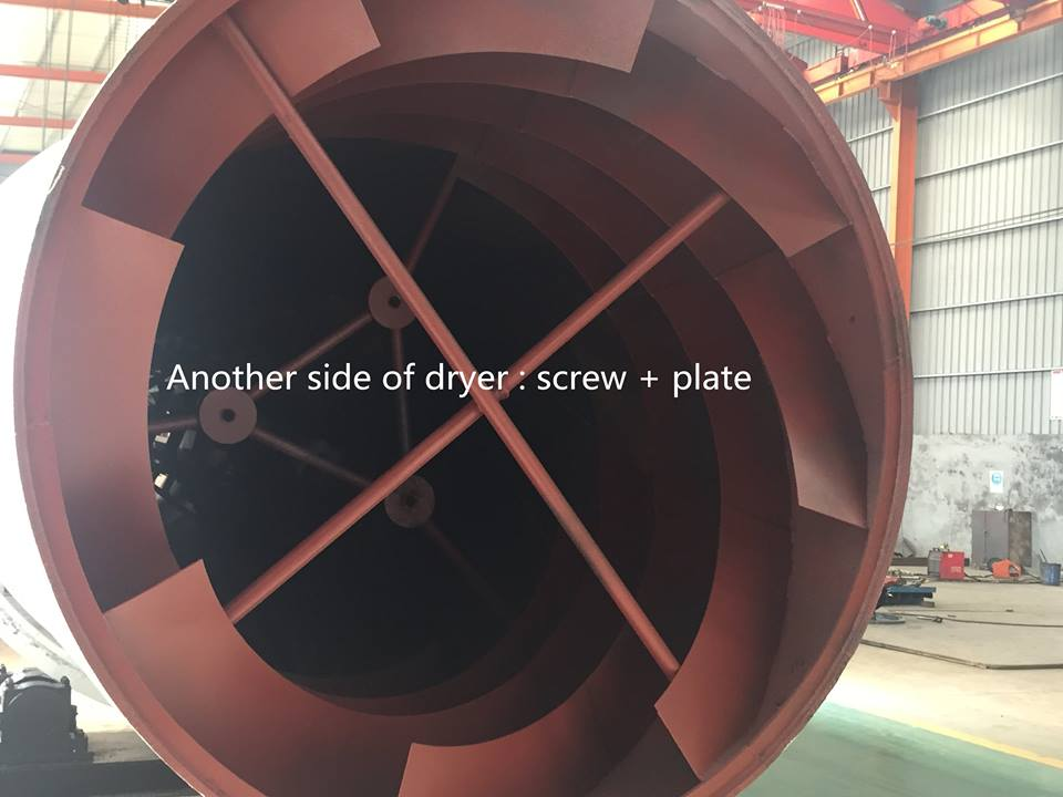 Shandong Factory New Improved Industry Drum Dryer For Sawdust