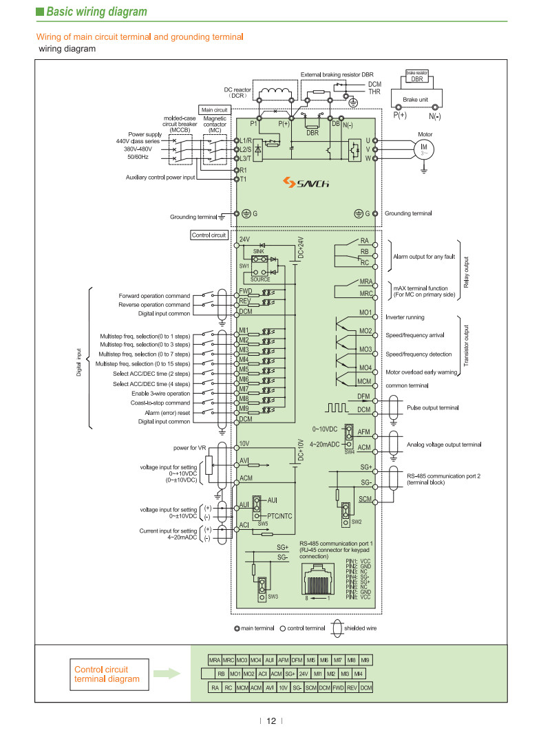 Sanch S3800 CE certificate 1.5kW~110kW 3 phase torque/vector control close-loop 380v~480v ac vfd variable frequency drive