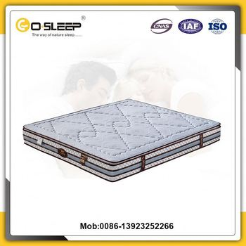 Good selling Brand Royal fort Five Star Mattress In