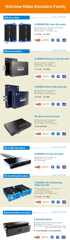 Low Latency H 264 Hdmi To Rtsp Rtmp Hd Iptv Streaming Video Encoder - Buy  Hdmi Rtsp Encoder,Iptv Streaming Encoder,Hdmi Video Encoder Product on