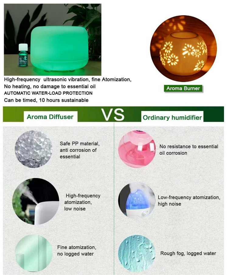 Popular Aroma Diffuser Easy Home Humidifier