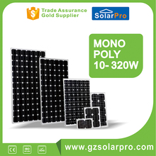 most hot pv solar panel 300w,most popolar mini 1.5 watt solar panel,12V 150W
