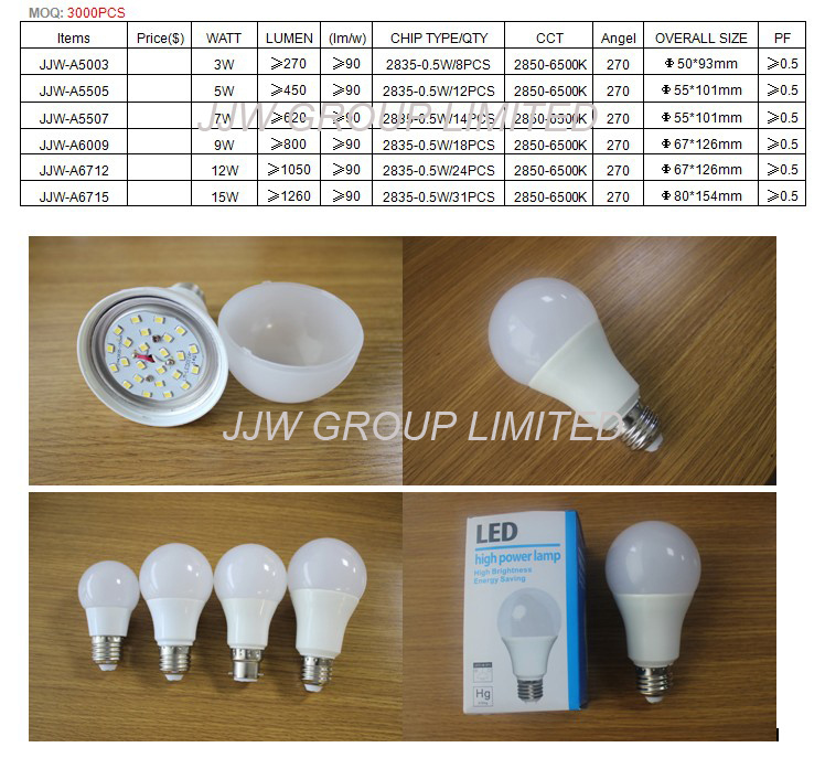 Promotion 3 Way Led Light Bulb Made In China Replacement G12 Led ...