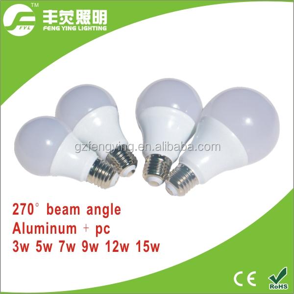 Wholesaler 100 Watt Led Bulbs A19 100 Watt Led Bulbs A19 Wholesale Supplier China Wholesale List