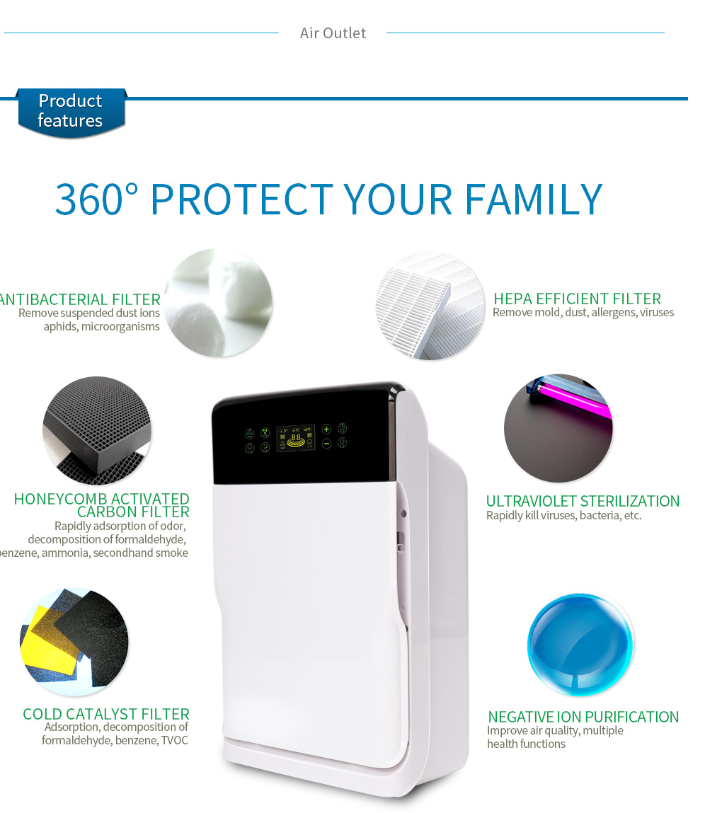 health care equipment air purifier guangzhou xiaomi home  PM2.5 UV light  wifi air purifier for home