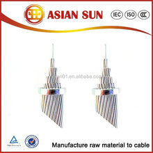 High voltage aerial bundled cable easy installation ABC cable with BS/AS/ASTM/DIN etc. standards
