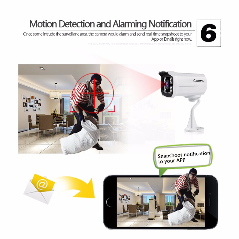 KORANG 1080P 4CH Surveillance POE NVR Kit System No HDD 2.0 Megapixel 4 Channel Outdoor Waterproof Infrared Security POE Camera Kit
