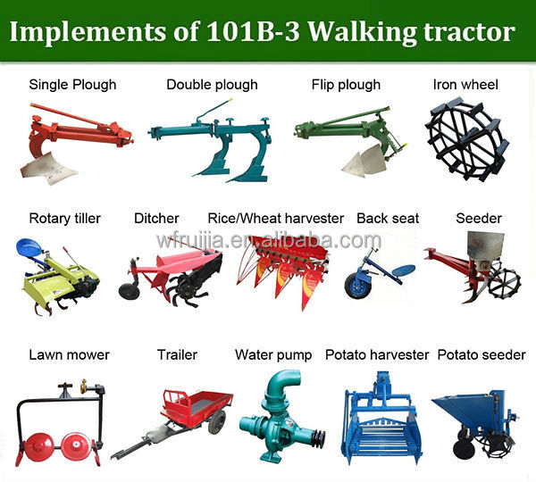 farm tools and equipments and their functions farm tools and class